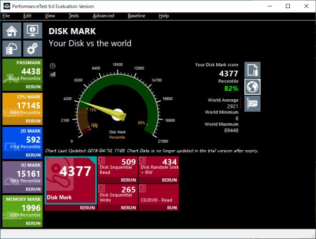 Passmark disk width=640