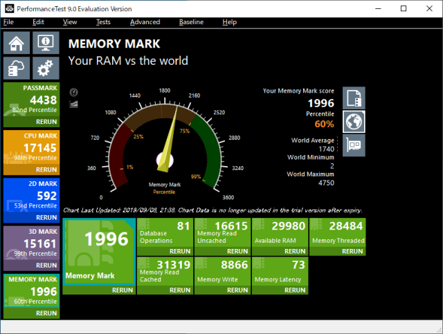 Passmark memory width=640