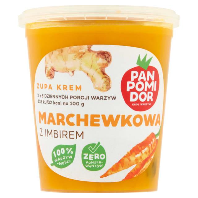 Pan Pomidor Marchewkowa Z Imbirem Zupa Krem
