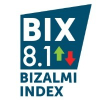 Senior developer @ BIX - Business Integrity Index