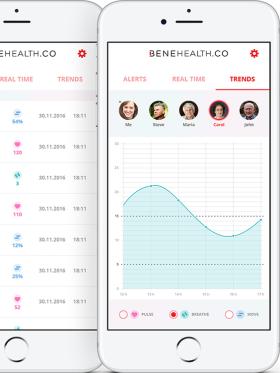 Bene Studio - Apps we develop