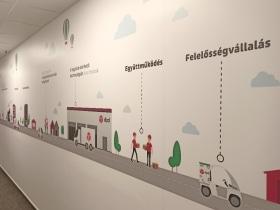 DPD Hungary - Fontos értékeket képviselünk🤩