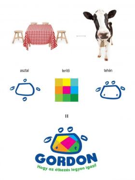 Gordon -