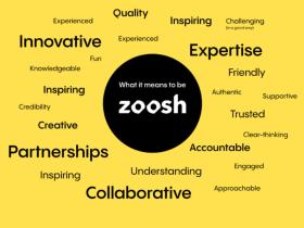 Zoosh Magyarország Kft. - Our new revitalising Z-brand