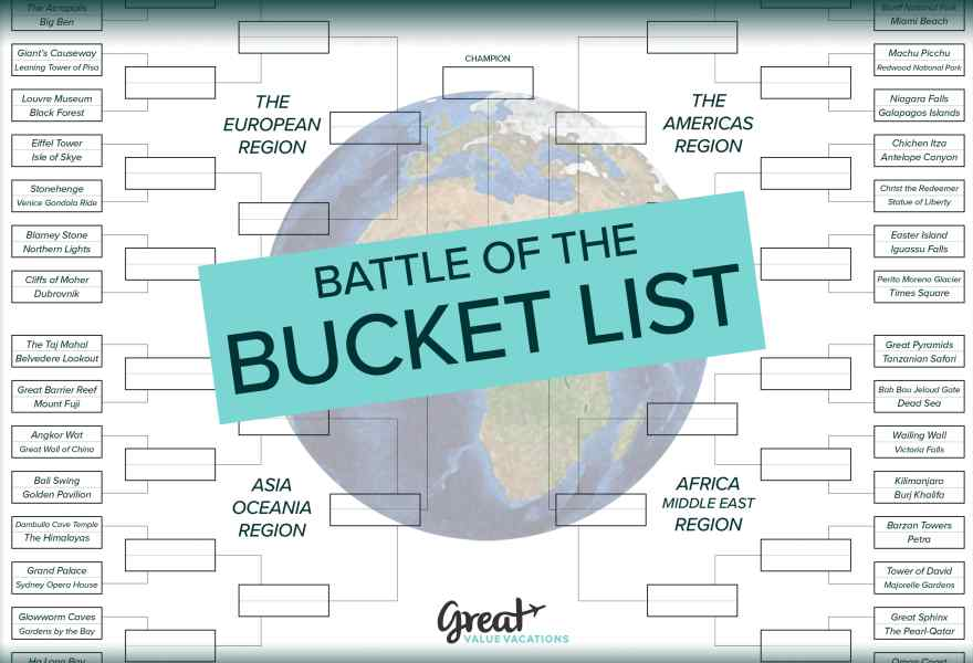Battle of the bucket list