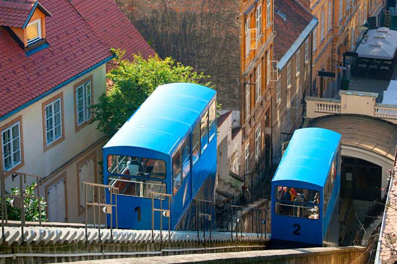 Funiculars Around the World