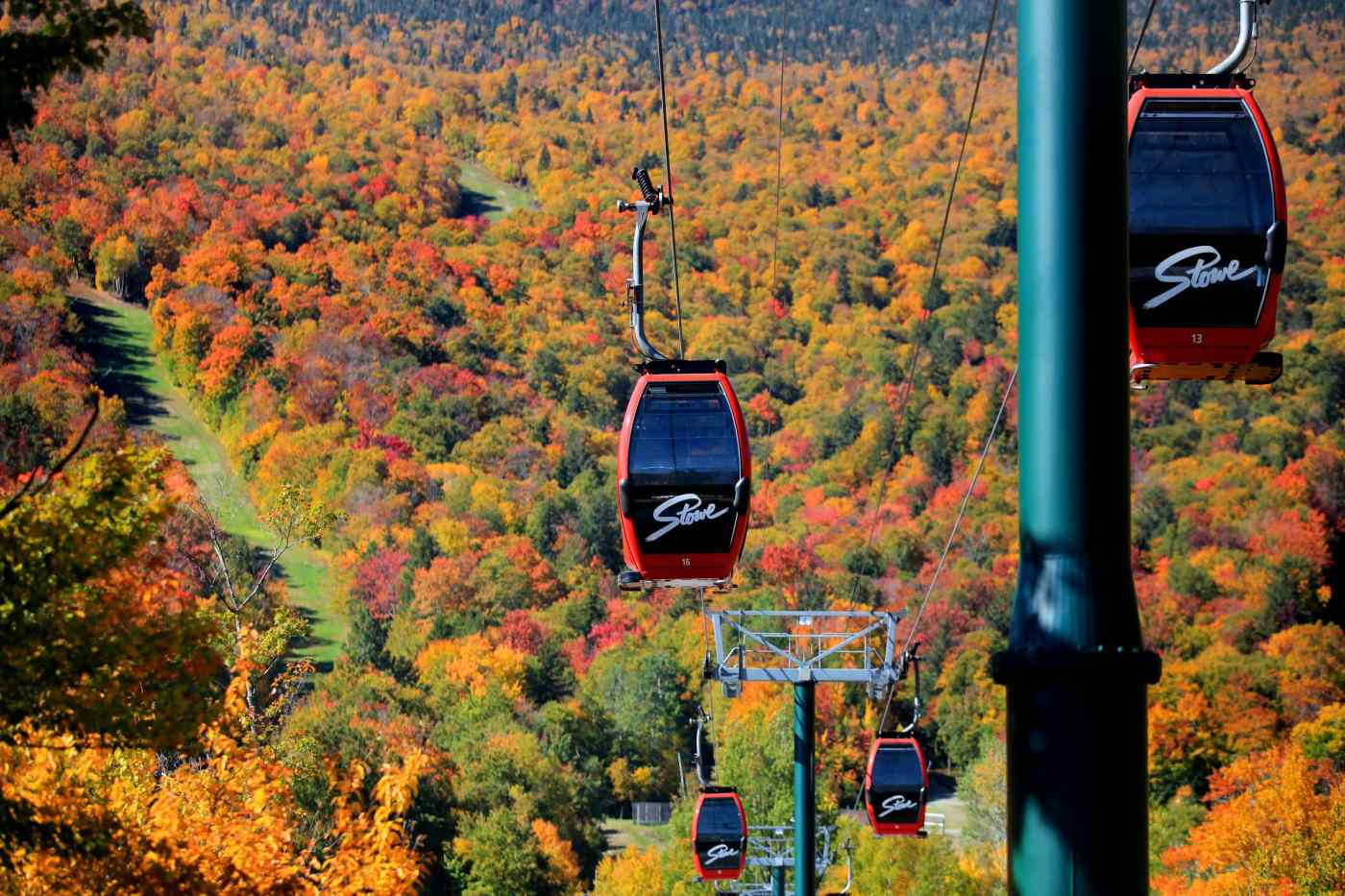 The Gondola SkyRide