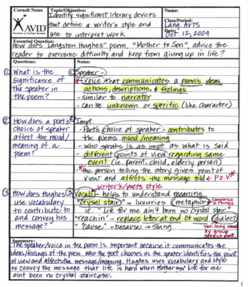 Hình 2: ví dụ cho ứng dụng ghi chú theo phương pháp Cornell của  AVID trong ngôn ngữ nghệ thuật
