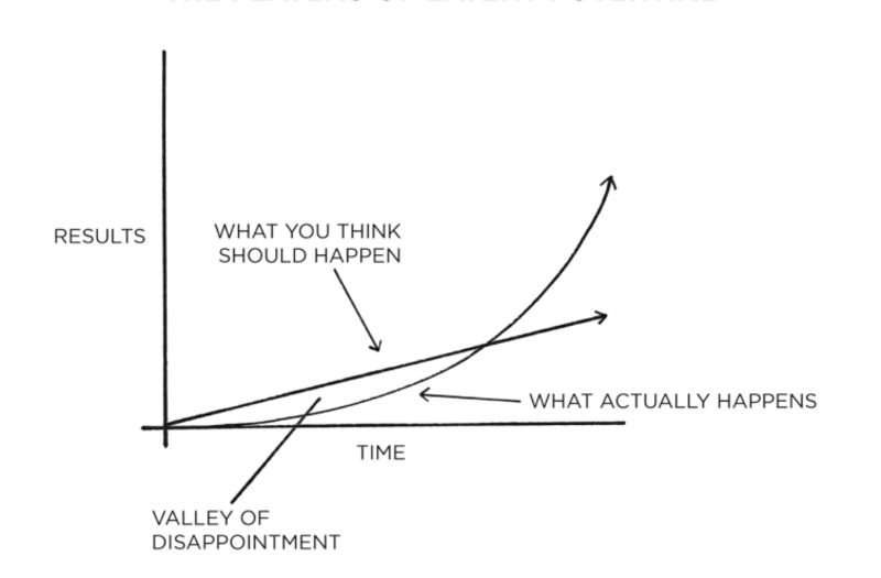 valley of disappointment