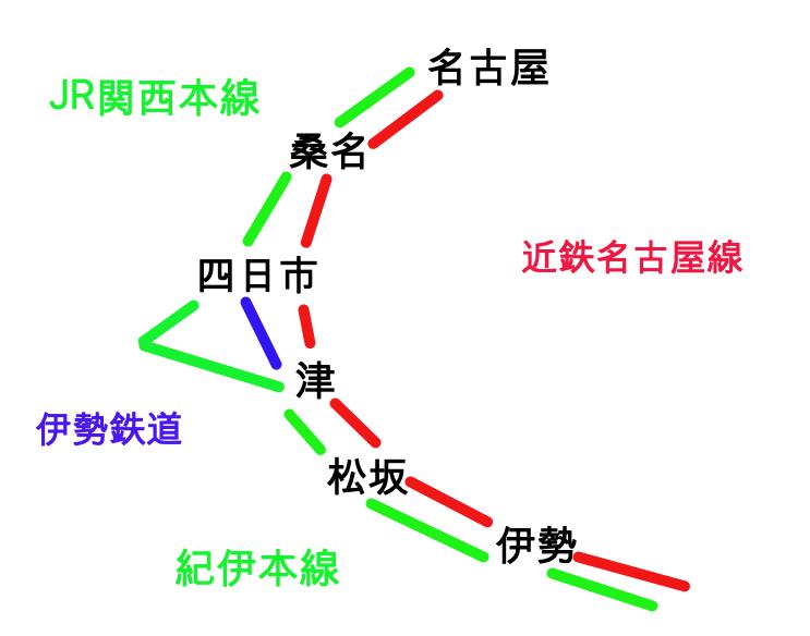 近鉄・JR路線図
