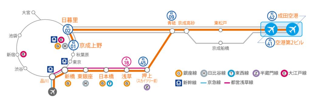 京成・アクセス特急
