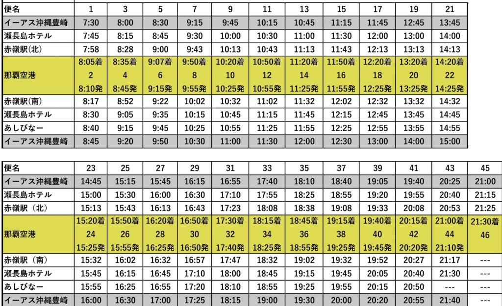 東京バス沖縄バス時刻表