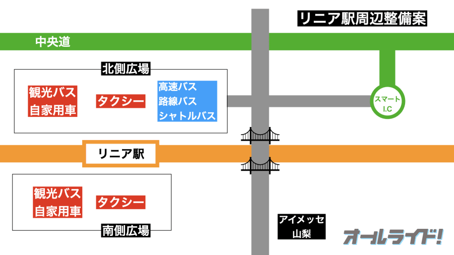 リニア新駅