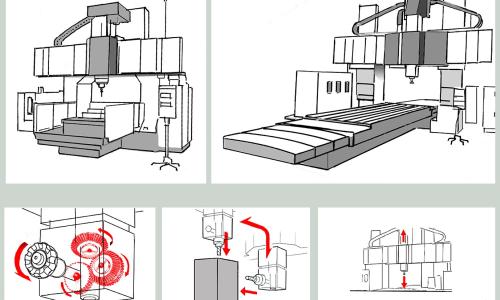 門形マシニングセンタとは?構造や特徴、種類を解説