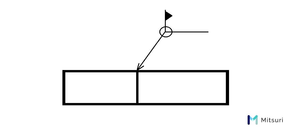 全周現場溶接の溶接指示例