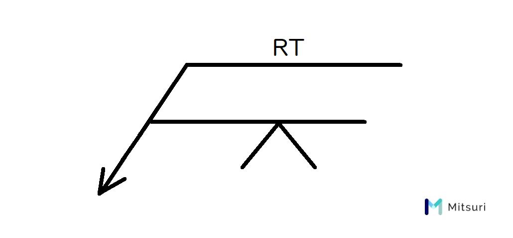 非破壊検査の溶接記号例