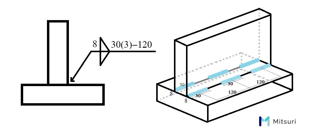 並列断続すみ肉溶接の溶接記号と実際の溶接状態