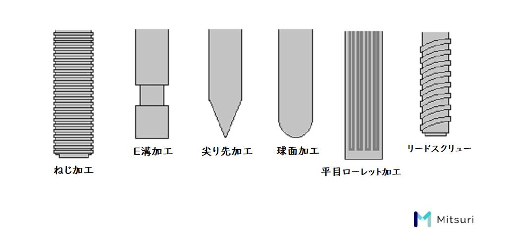 転造加工で作れるネジの種類