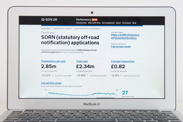 A performance dashboard for the DVLA's SORN service.