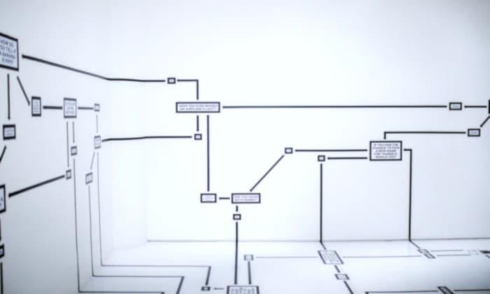 Interview mit dem CTO? 3 Strategien zur Vorbereitung