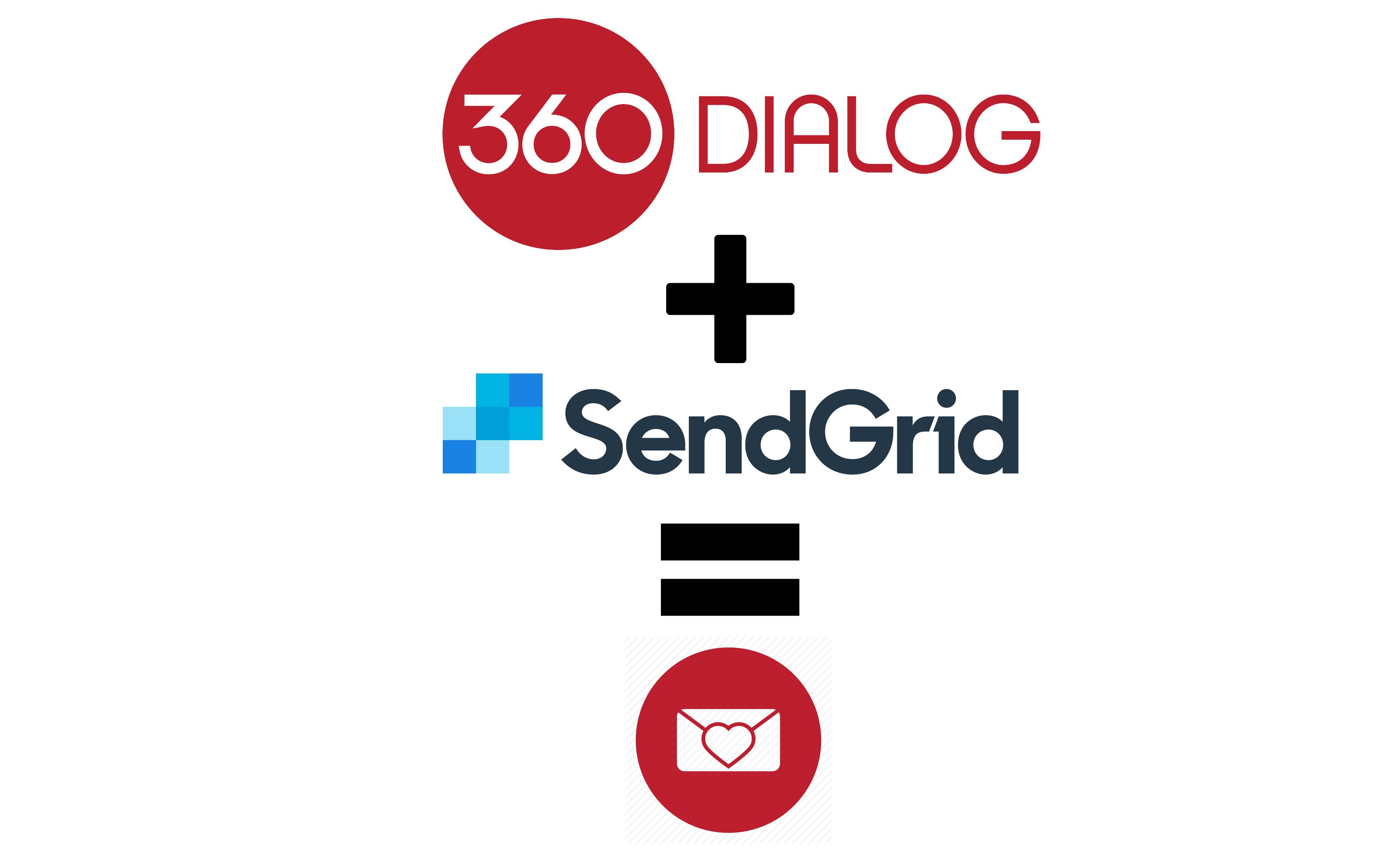 Trigger emails via SendGrid