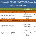 Mutual Fund Taxation FY 2021-22 AY 2022-23