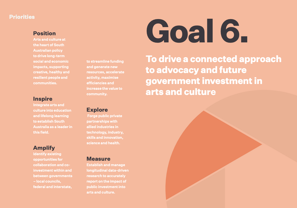 SA Arts Plan.png