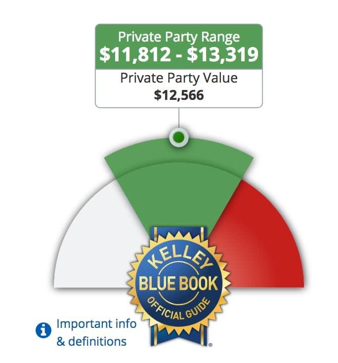 Kelly-Blue-Book