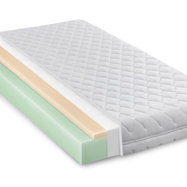 10 Certified Memory Foam Hypoallergenic Mattress Twin XL