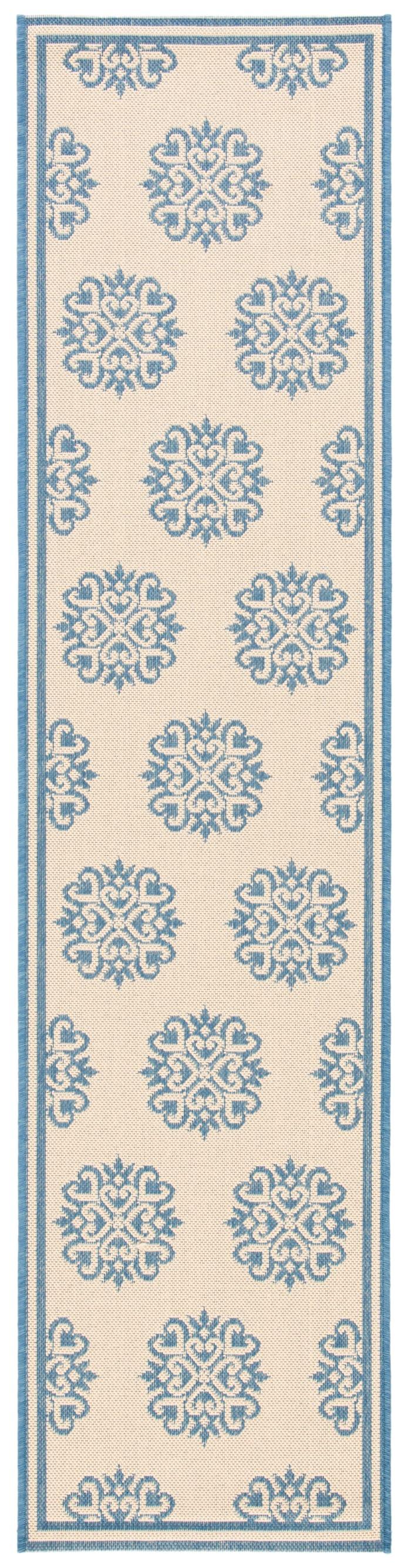 Blue Polypropylene Rug 2.5' x 9'