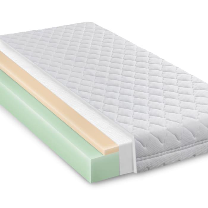 10 Certified Memory Foam Hypoallergenic Mattress King