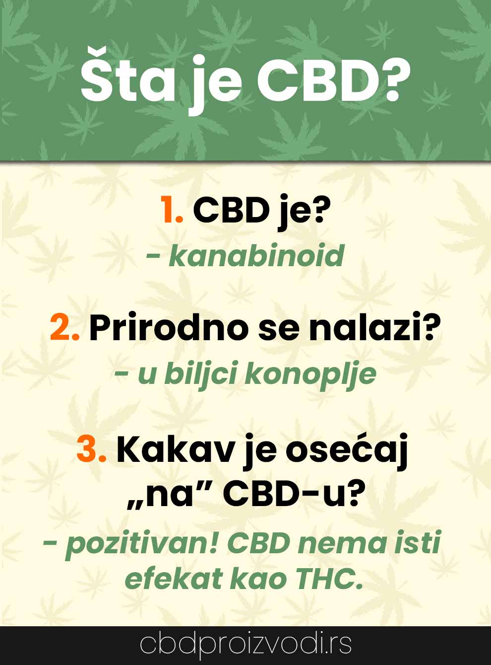 Šta je CBD
