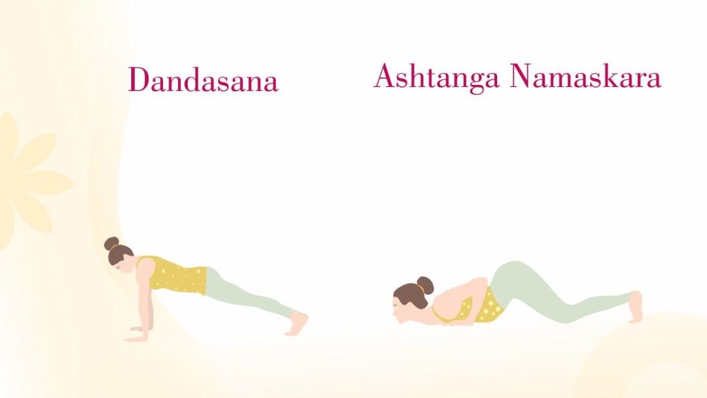 surya namaskar step by step breakdown, surya namaskar steps, yoga, yoga poses, yoga pose, surya namaskar, morning meditation, surya namaskar, choreo n concept, fitness, workout, health, balanced life