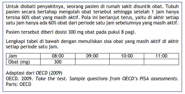 Prediksi Soal Akm Unbk 2021 Kategori Numerasi Jenjang Sd Smp Sma Penaguru Com
