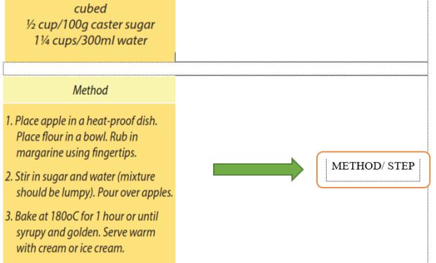 materi procedure text
