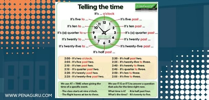 how to telling the time