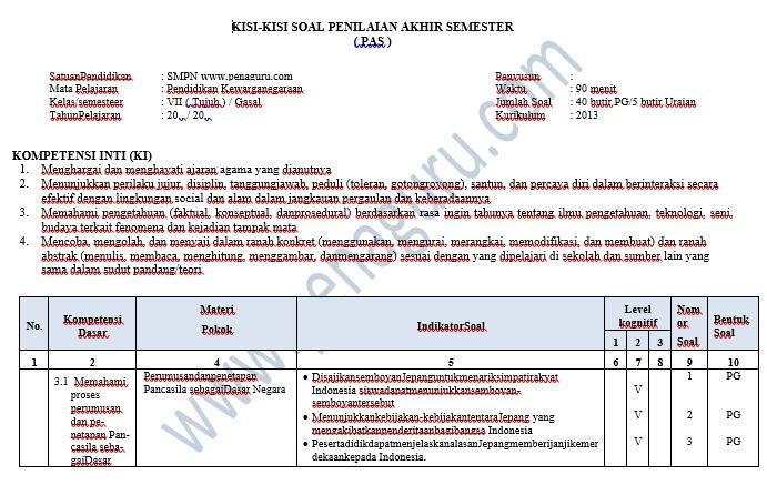 Kisi-Kisi dan Soal PAS PKn SMP Semester 1