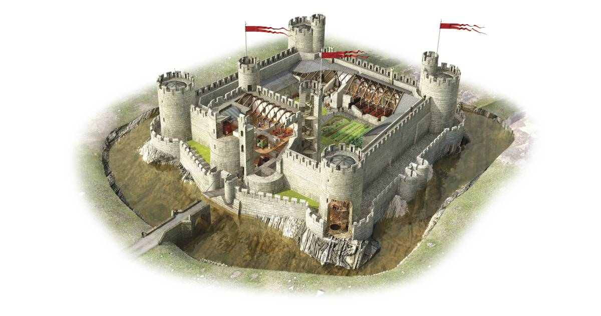 Medieval Castles | Castle Facts For Kids | DK Find Out