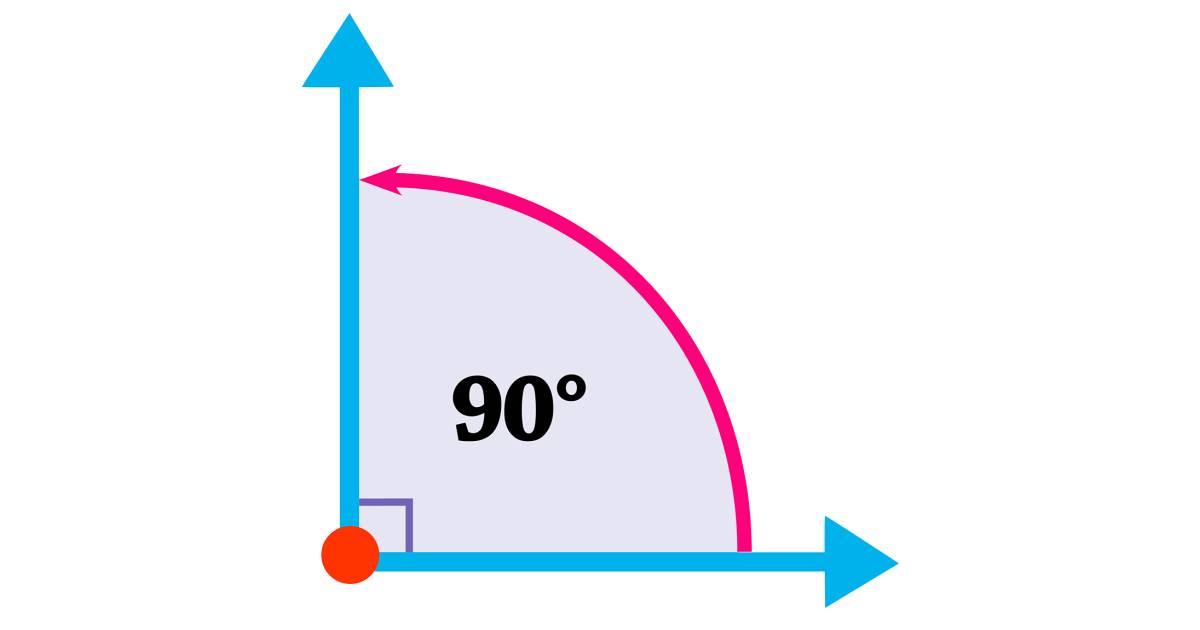 What Are Right Angles : What is a right angle definition dk find out