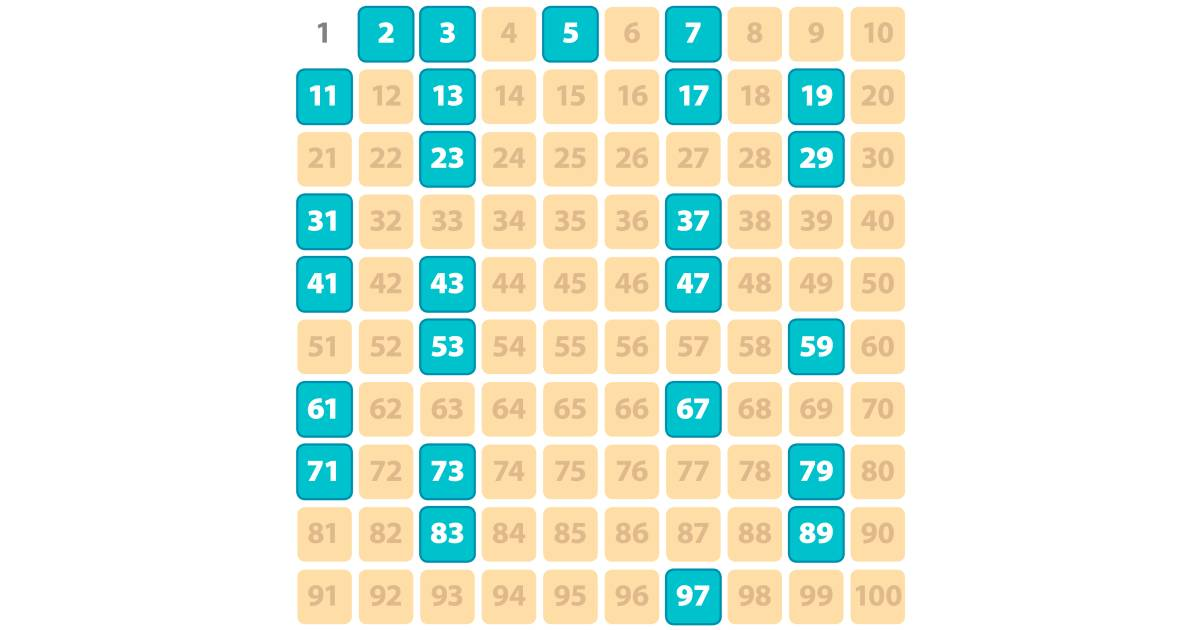 Uses Of Prime Numbers In Nature
