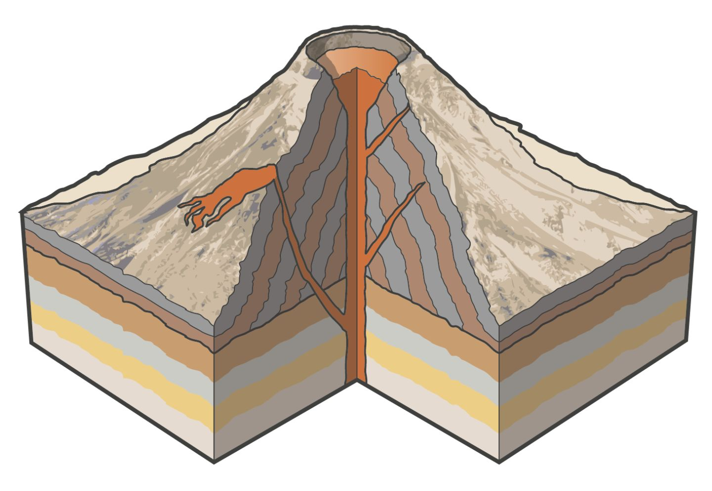 types of volcano volcano types for kids dk find out