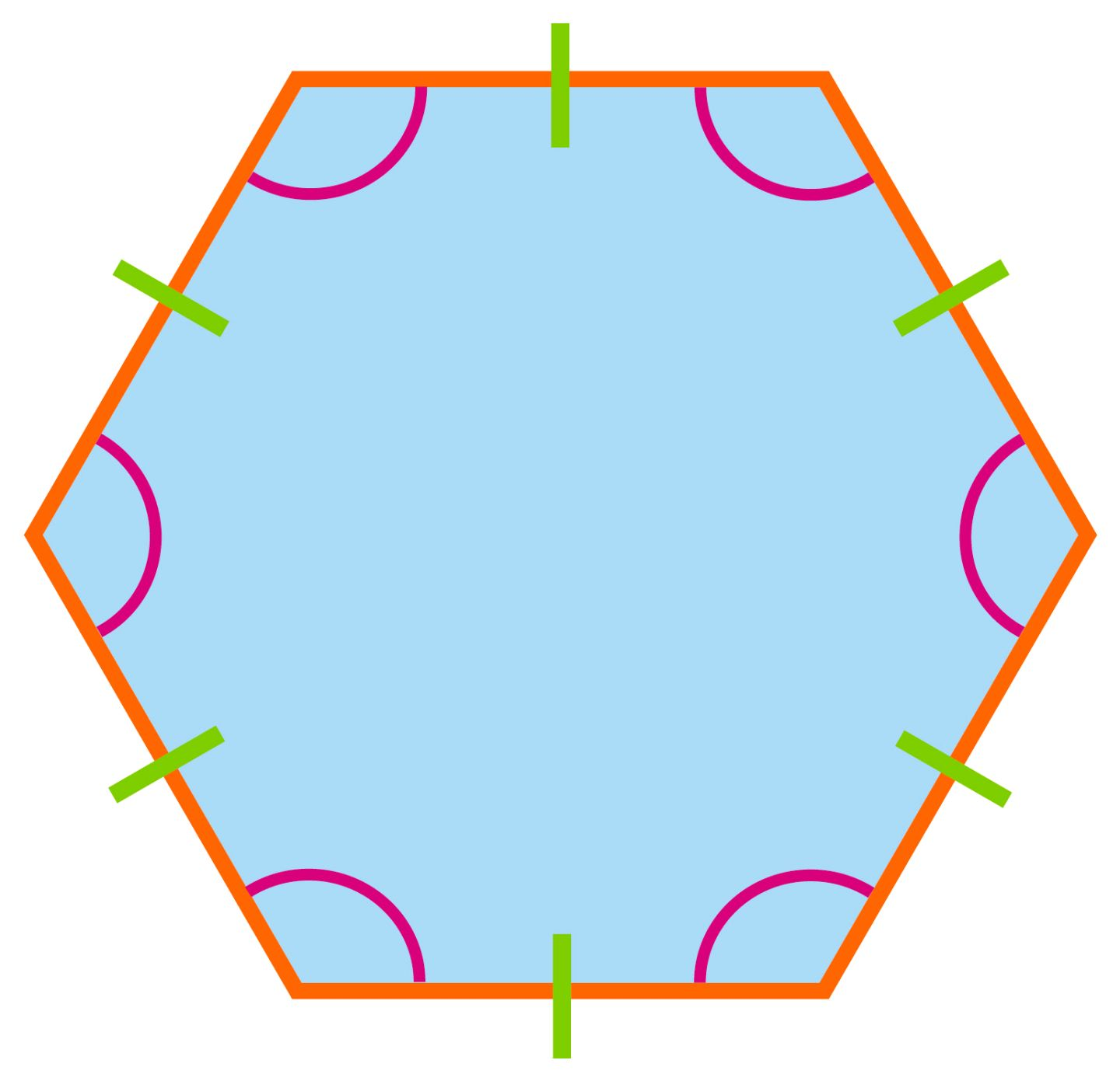 Regular Hexagon Shape Hexagon Shape | What I...