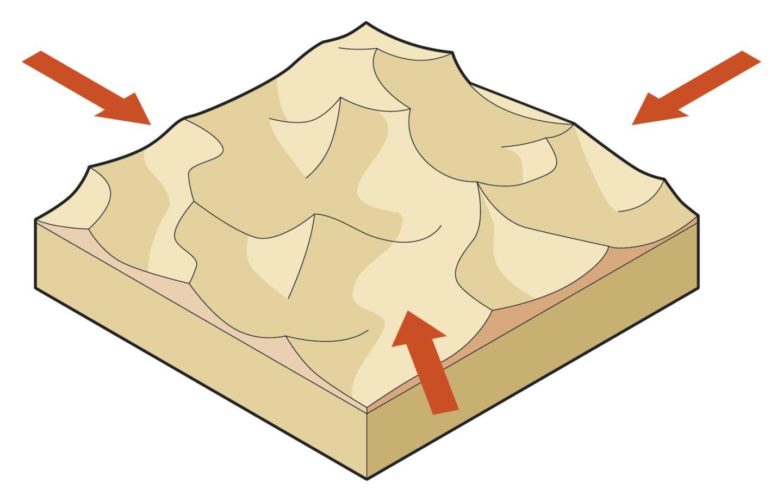 Image Gallery star dunes