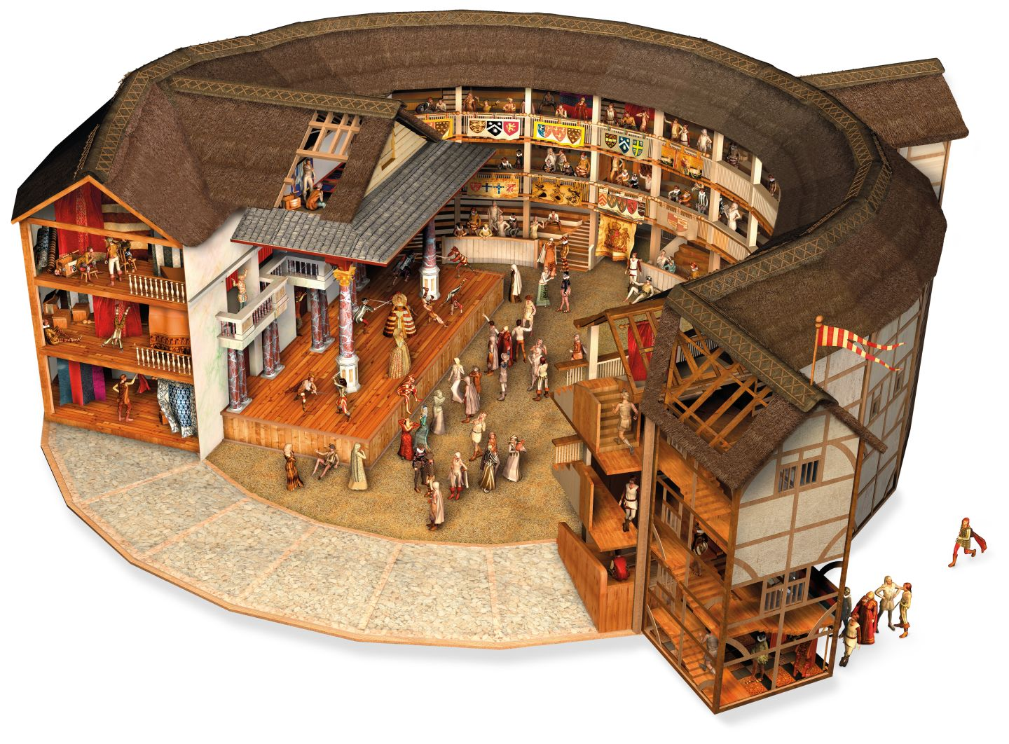 Old And New Globe Theatre 53