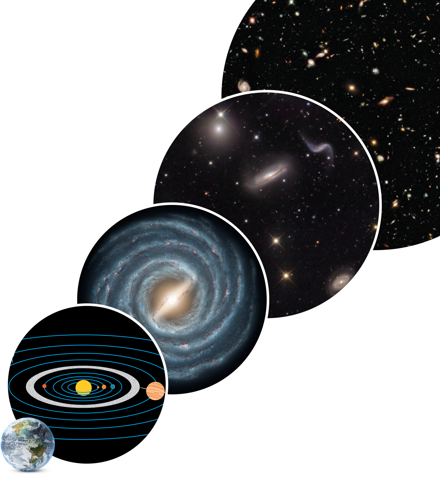 Universe Scale | How Big is the Universe | DK Find Out