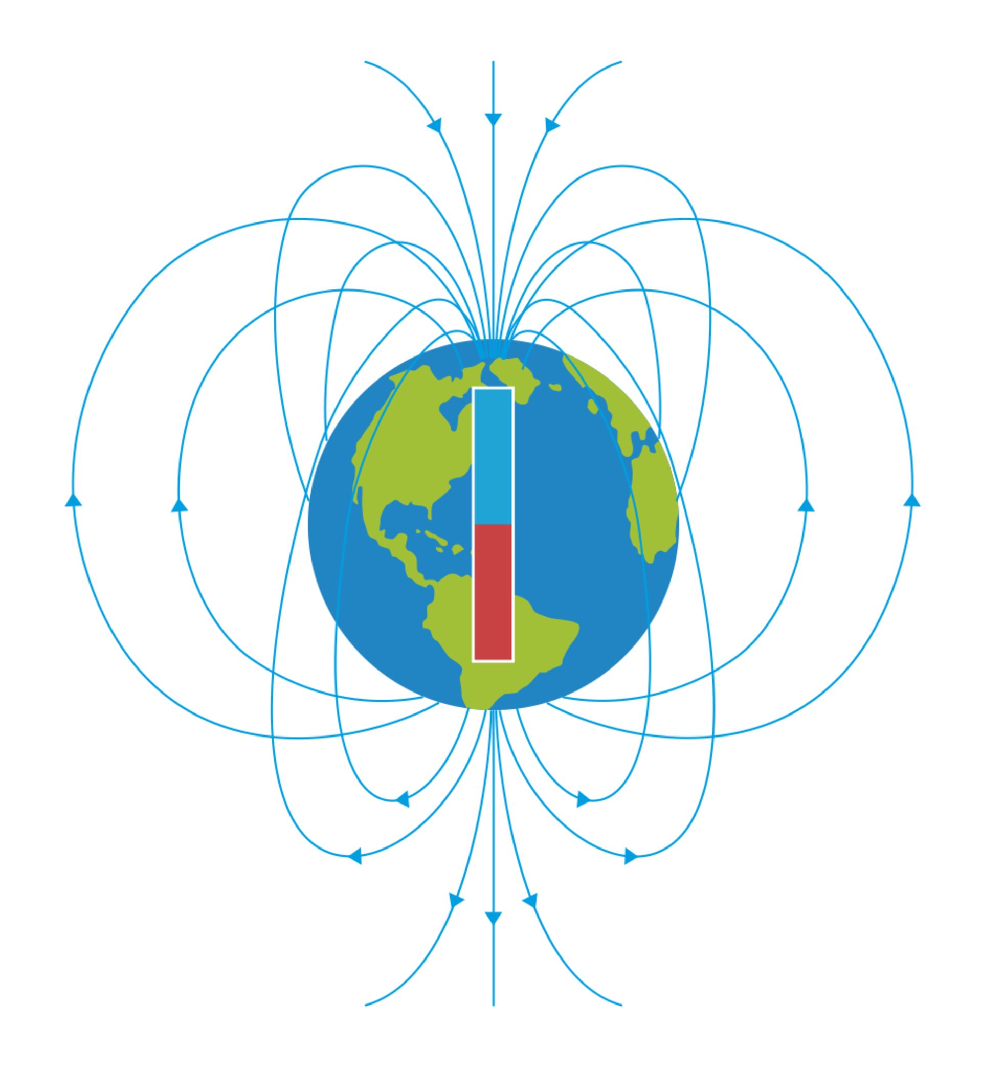earths magnetic field Easy science for kids - all about earth's magnetism the earth has magnetism because of the electrical currents of its core read on to learn more fun facts.