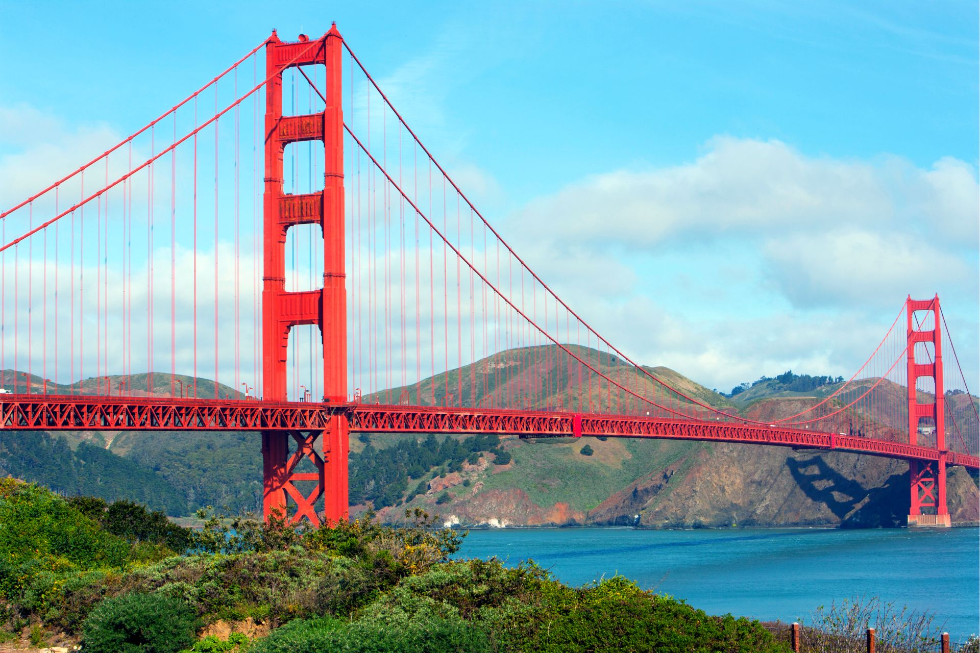 Facts About Golden Gate Bridge Dk Find Out