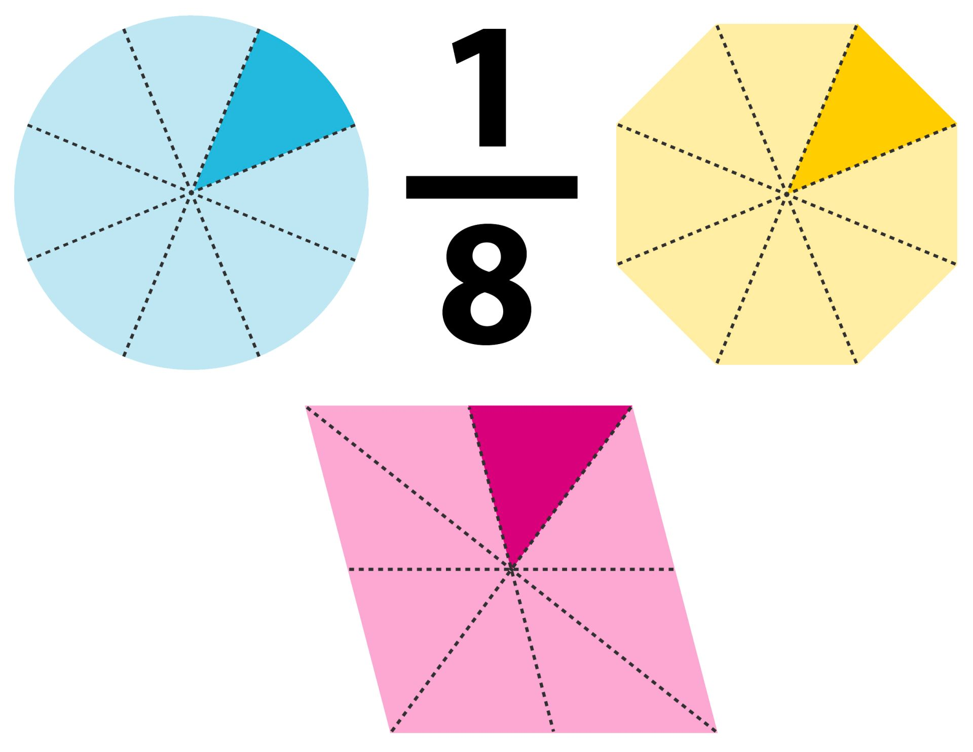 1 8 Fraction One Eighth Fraction Dk Find Out