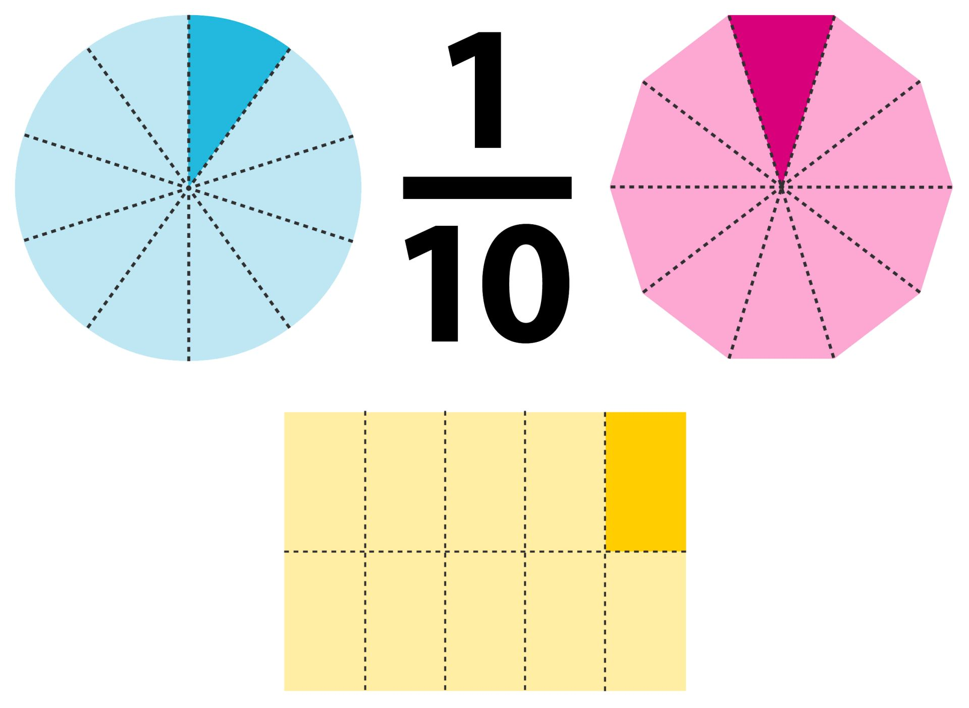 One Tenth As A Decimal | Tenth Fractions | DK Find Out