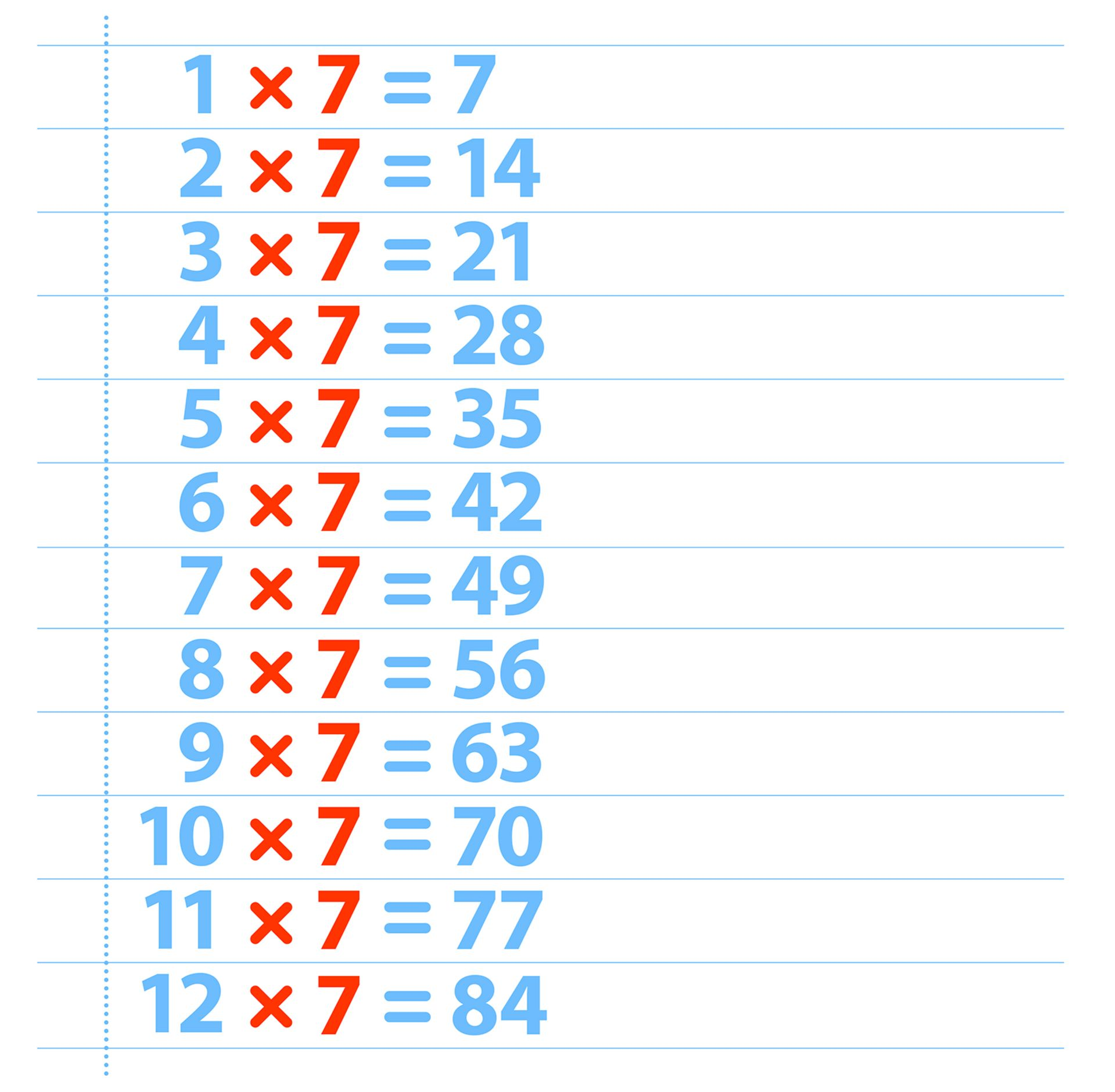 7 times table seven times table dk find out for Table de multiplication 7 et 8